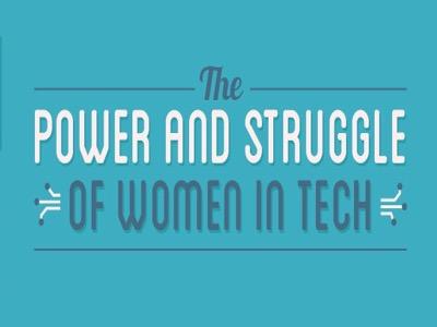 women-in-tech featured