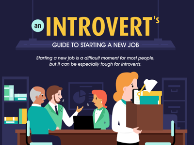 DESIGN - An introvert's guide to starting a new job featured