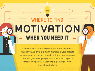 Where-to-Find-Motivation-When-You-Need-It featured