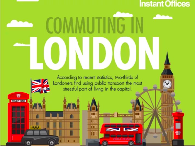 Instant-Offices-Commuting-in-London-Inforgraphic-featured
