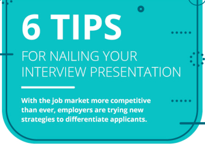 tips-nailing-your-interview-presentation featured
