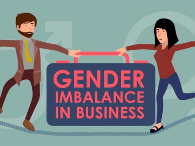 gender imbalance in business featured