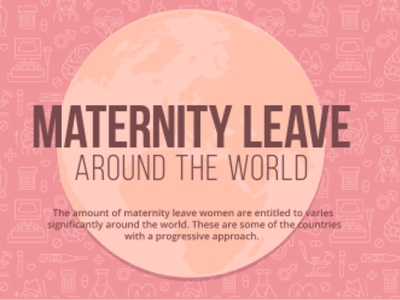 Maternity Leave Around the World - Instant Offices featured
