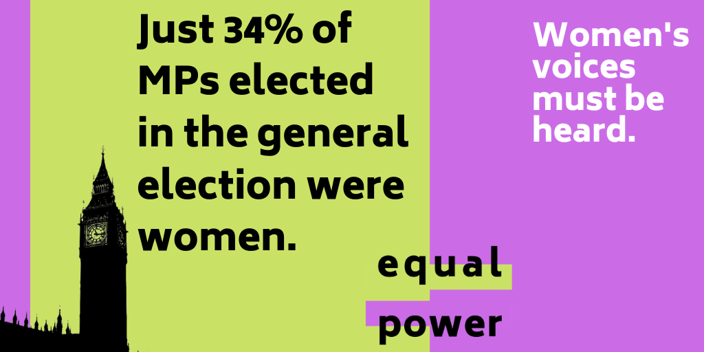 Equal Power infographic