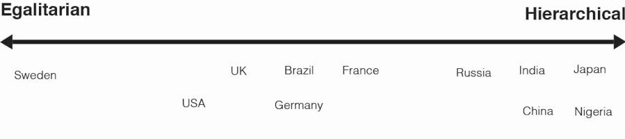 managing global teams 1