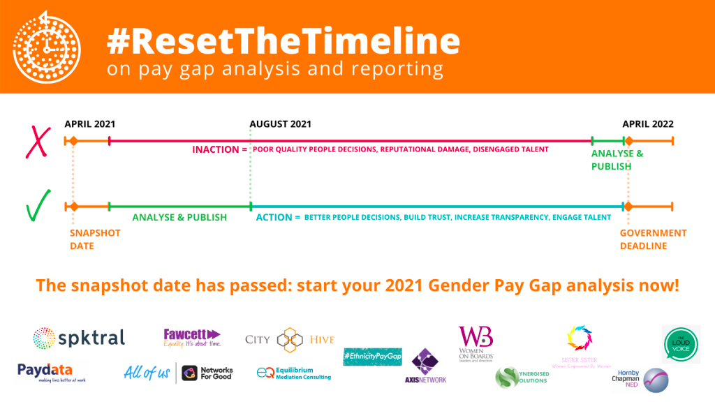Reset the Timeline - Gender Pay Gap Reporting